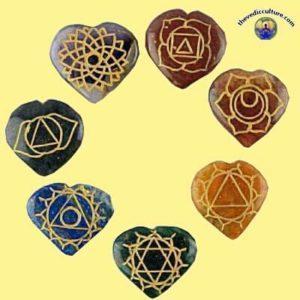 Heart 7 chakra crystals symbols